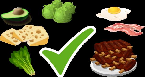 keto recepti dozvoljena hrana